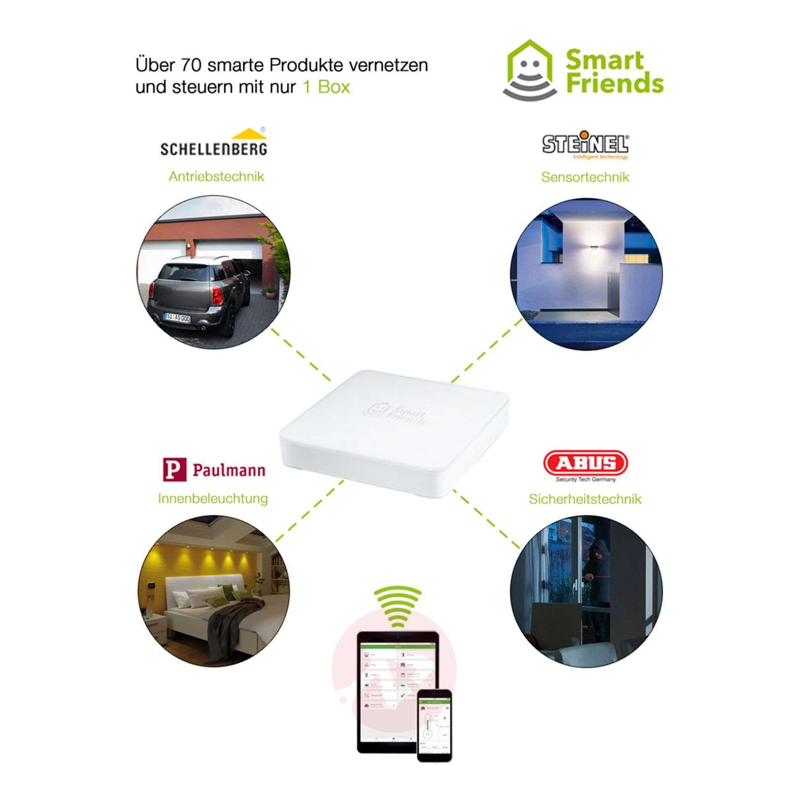 STEINEL Smart Friends Box Smart-Home keskus-8505745-02